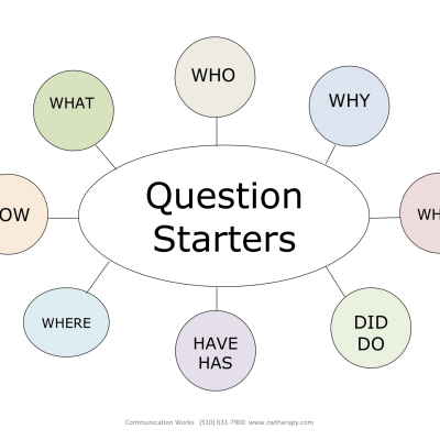 LEarning small talk for those with autism using question starters