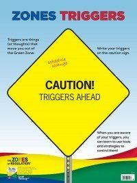 Z120-Zones-Triggers-Poster